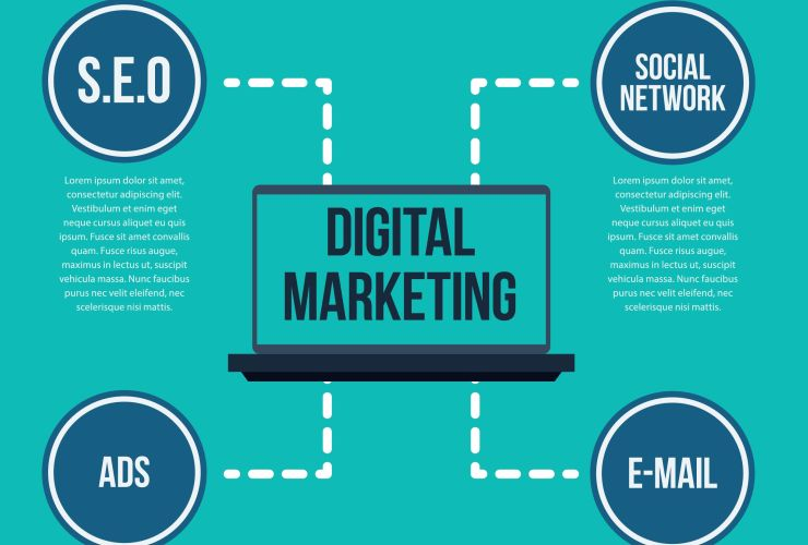 digital-marketing_bell-media-group